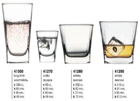 Сколько грамм в рюмке для водки